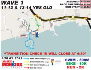 Wave 1: IronKids 11-14 y/o Race Route